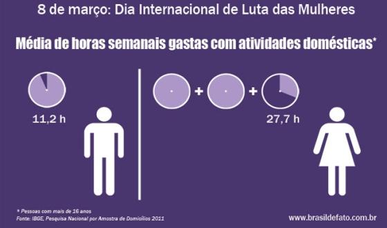 Imagem retirada do site: http://www.brasildefato.com.br/node/12241